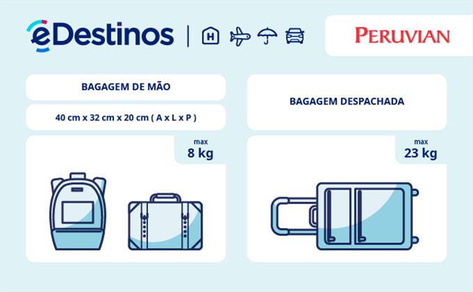 Bagagem: dimensões e peso - Peruvian Airlines
