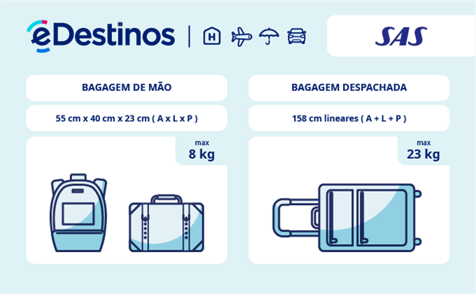 Bagagem: dimensões e peso - SAS Scandinavian Airlines