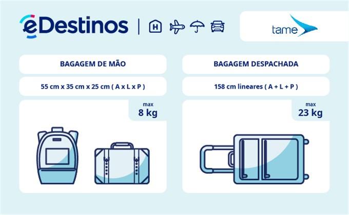 Bagagem: dimensões e peso - Tame