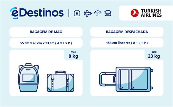 Bagagem: dimensões e peso - Turkish Airlines