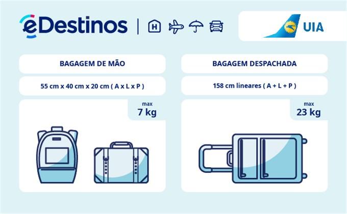 Bagagem: dimensões e peso - Ukraine International Airlines