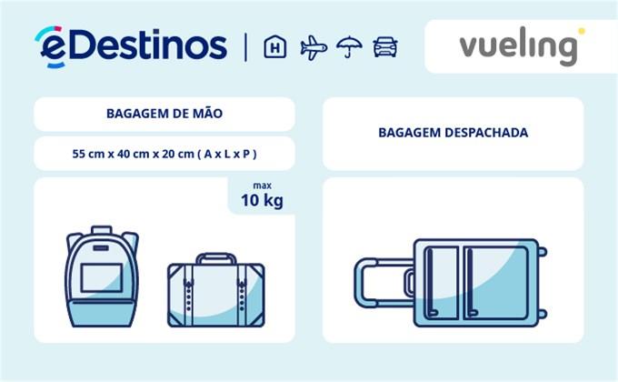 Bagagem: dimensões e peso - Vueling Airlines