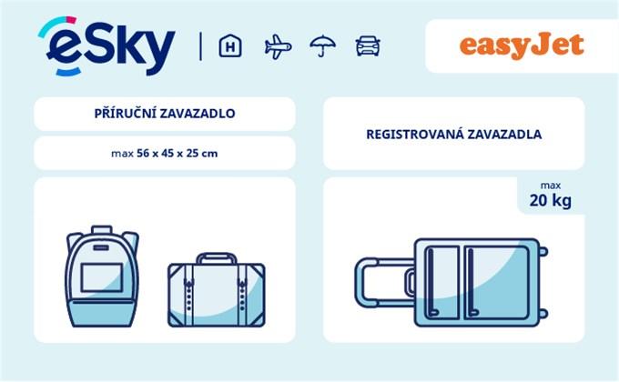 Zavazadla: omezení týkající se váhy a rozměrů - easyJet