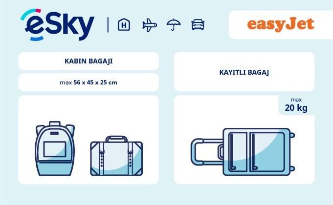 Bagaj: boyut ve ağırlı sınırlamaları - easyJet
