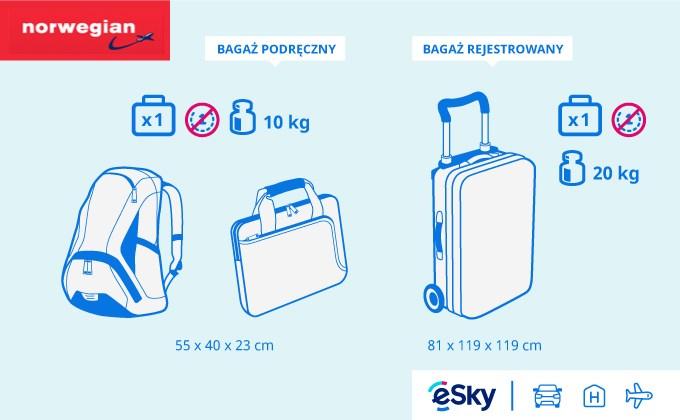 fa38e20a5a095 Norwegian - Bagaż podręczny i rejestrowany - Wymiary i waga - eSky ...