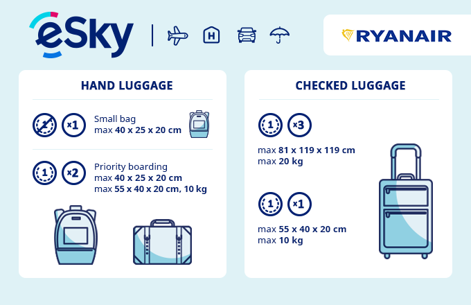 Baggage: size and weight restrictions - Ryanair
