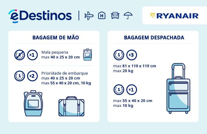 Bagagem: dimensões e peso - Ryanair