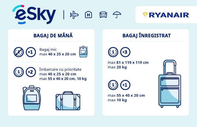 Bagaj: restricții de dimensiuni și greutate - Ryanair