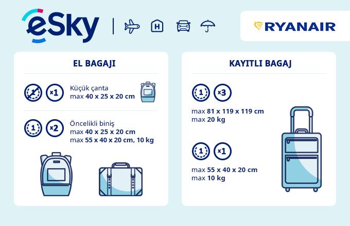 Bagaj ağırlığı ve boyutları - Ryanair