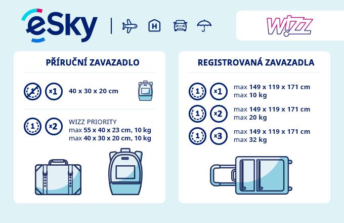 Zavazadla: omezení týkající se váhy a rozměrů - Wizz Air