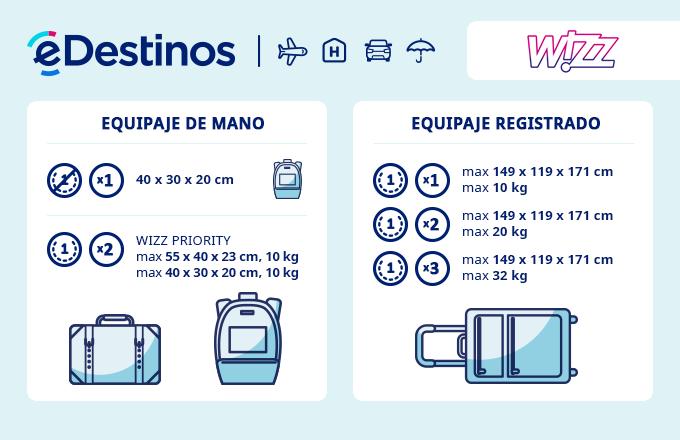 Wizz Air Edestinos Com Pe